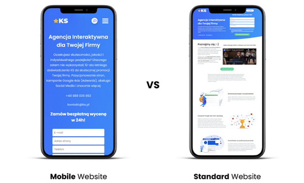 Wersja mobilna vs wersja standardowa